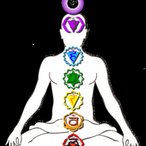 Symbolic chart